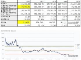 以史为鉴对比分析张裕A与老板电器的股票