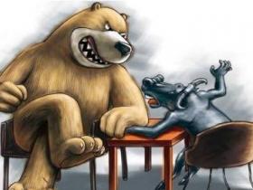 从外资角度来看当下大A股的熊市
